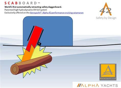 Catamaran Daggerboard by Aeroyacht Alpha 42 Retractable Daggerboard Alpha Yachts