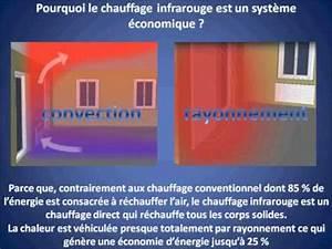 Radiateur à Rayonnement : economisez l 39 nergie avec les radiateurs rayonnement ~ Melissatoandfro.com Idées de Décoration