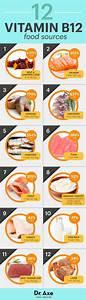Health  Sources Of Vitamin B12