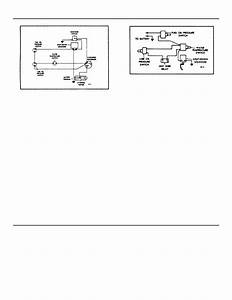 Fig  3  Automatic Electrical Shut