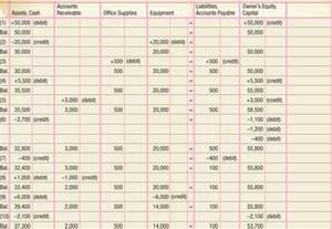 HD wallpapers chart of accounts in openerp