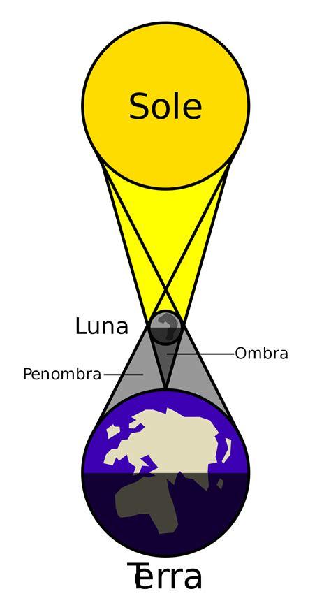 si e de massada eclissi solare