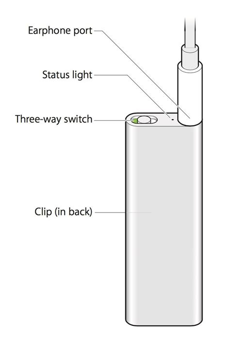 how to turn shuffle on iphone how to turn every model of the ipod shuffle