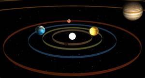 Solar System Orbit Video - YouTube
