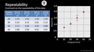 Data Analysis - Repeatability
