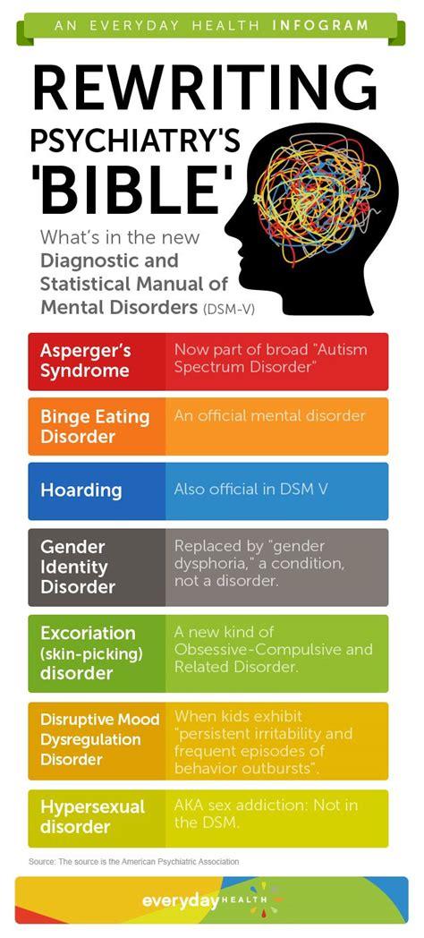 redefining psychiatric illness hoarding   aspergers