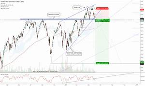 Acwi Stock Price And Chart Tradingview