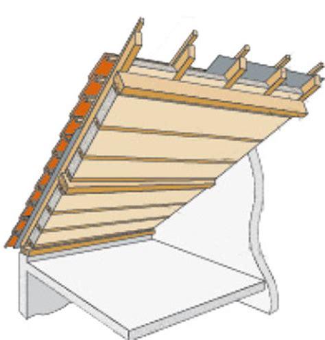 poser une sous toiture par l interieur isolation sous toiture en deux couches d isolant sur charpente traditionnelle