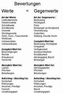 Werte Und Normen Liste : gliederungen von werten und gegenwerten ~ A.2002-acura-tl-radio.info Haus und Dekorationen