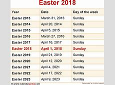 When is Easter 2018 & 2019? Dates of Easter