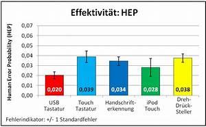 Mittelwert Berechnen Spss : lehrstuhl f r ergonomie styleguide fuer studienarbeiten ~ Themetempest.com Abrechnung