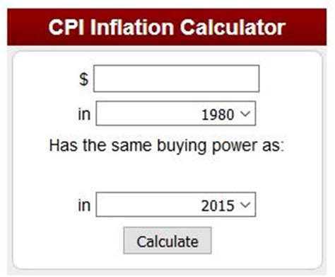 inflation calculators from inflationdata