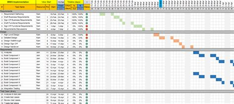 project plan template excel  gantt chart  traffic