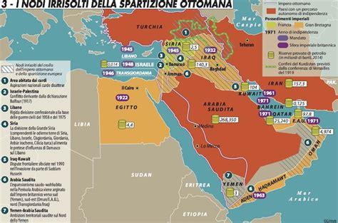 Impero Ottomano by I Nodi Irrisolti Della Spartizione Ottomana Limes