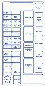 Chevy Aveo 2004 Fuse Box  Block Circuit Breaker Diagram