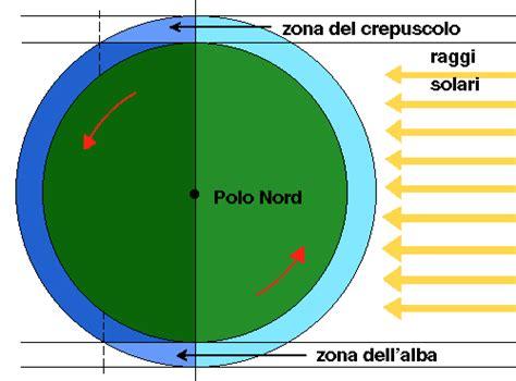 Circolo Di Illuminazione Della Terra by Fenomeni Periodici Nelle 24 Ore