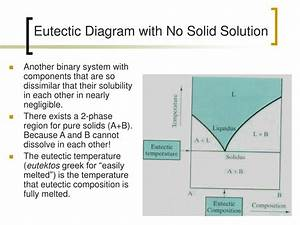 Ppt - Ceng151 Introduction To Materials Science And Selection Powerpoint Presentation