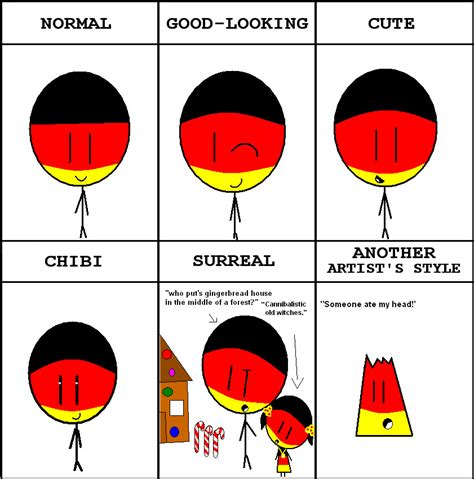 A way of describing cultural information being shared. Germany's meme by ABtheButterfly on DeviantArt