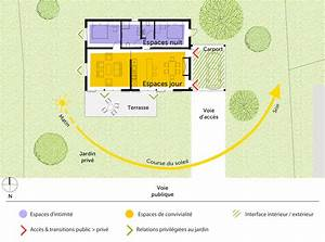 plan maison en bois bioclimatique ooreka With plan de maison bioclimatique