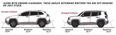 nissan juke interior trunk dissected 2015 jeep renegade feature car and driver