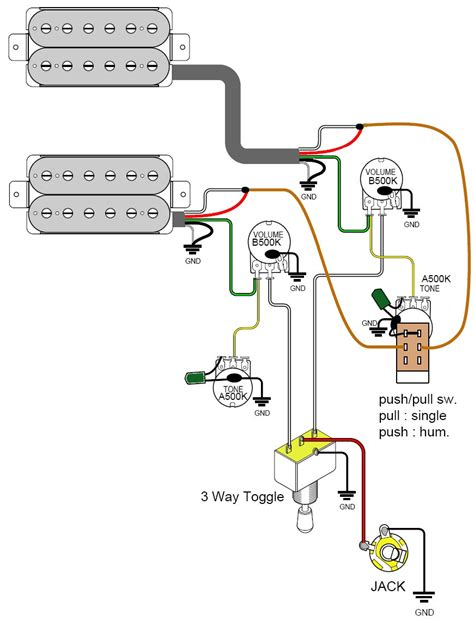 Guitarheads Pickup Wiring Humbucker