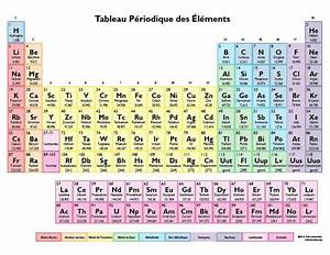 This color periodic table contains element names in French ...