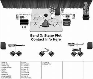 example stage plot how too video39s pinterest With stage plot template