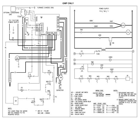 Gmp Wiring Diagram Sample