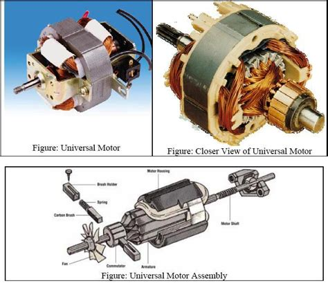 Universal Ac Motor by Classification Of Electric Motors Part Three