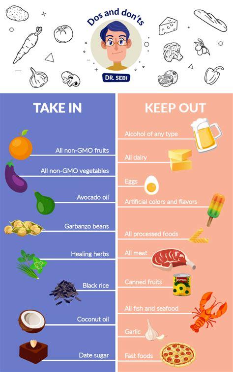 dr cuisine dr sebi food list 2017