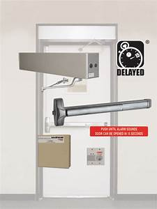 Detex Corp  Detex Easykit In Door Hardware