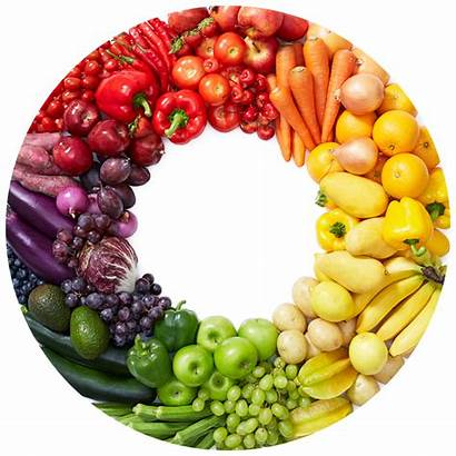 Rainbow Eat Lesson Kidsgardening Create