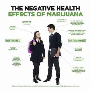 reasons why medical marijuanas should be legal