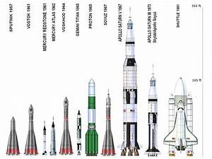 Nasa Rocket Comparison (page 3) - Pics about space