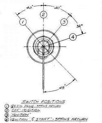 Zundschloss Gabelstapler Dieselmotor Gluhkerze Erwarmung