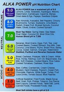 Fife Chart Weight Loss Cutpricepharmacy Com Au Cut The Price Of