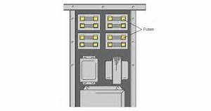 Furnace Fuse Box : electric furnace troubleshooting ~ A.2002-acura-tl-radio.info Haus und Dekorationen