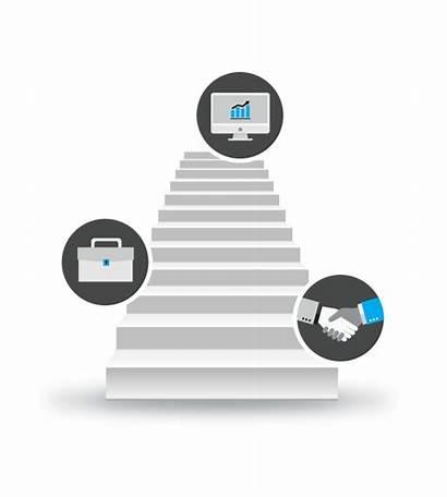 Linkedin Optimize Optimization Profile Jobs Want Job