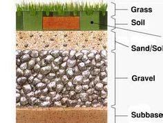 best gravel for driveway home depot grass block permeable pavers tileco inc 11 4461
