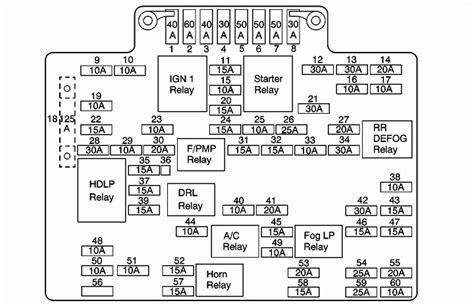 2009 Chevy Silverado Wiring Diagram by 2009 Chevy Silverado Fuse Box Fuse Box And Wiring Diagram