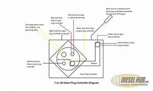 1995 F350 7 3 Glow Plug Relay Wiring Diagram