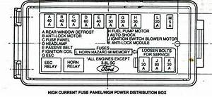 1955 Thunderbird Fuse Box