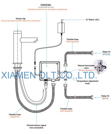 Mixing Valve Diagram by 2015 Sales Thermostatic Mixing Valve View Mixing