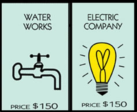 And electric company/water works utilities added in 2014). Utility | Monopoly Wiki | FANDOM powered by Wikia