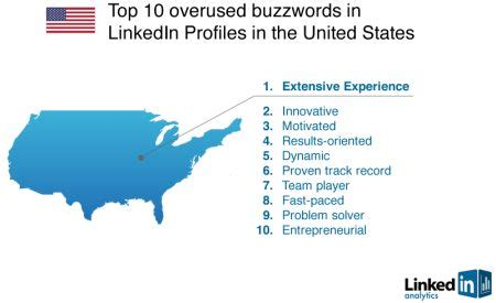 10 overused buzzwords that can kill an otherwise