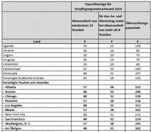 Abrechnung Dienstreise : verpflegungsmehraufwand ab 2014 alle neuerungen auf einen blick ~ Themetempest.com Abrechnung