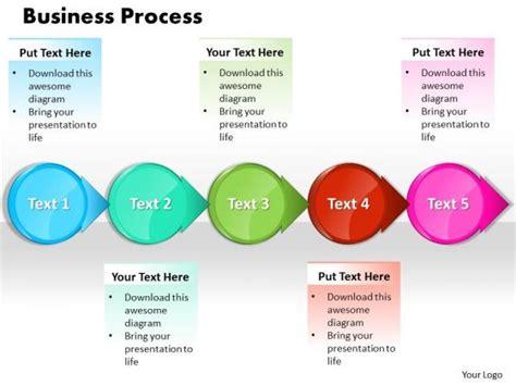 powerpoint flowchart template free process flow chart template powerpoint reboc info
