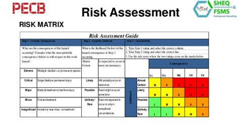 ohs risk assessment  hierarchy  control