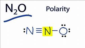 Is N2o Polar Or Nonpolar