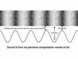 Fig 2 Compression Wave Diagram Full Screen Image